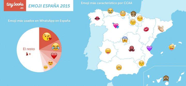 emojis mas usados 010116