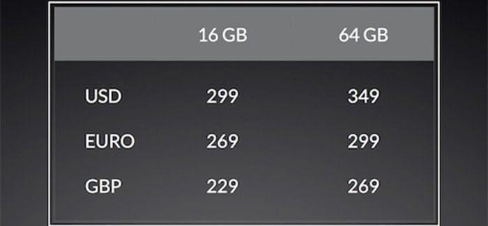 precio del OnePlus One
