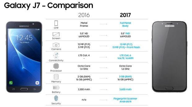 specs Galaxy J7 modelo 2017
