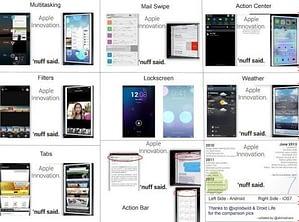 Coincidencias iOS7 con Android