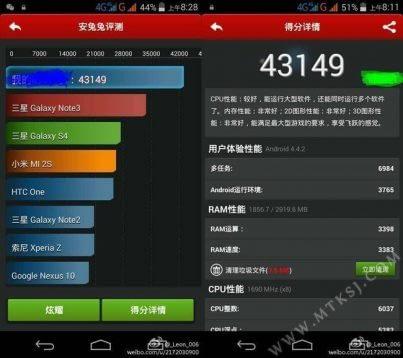 Test antutu Meizu MX4
